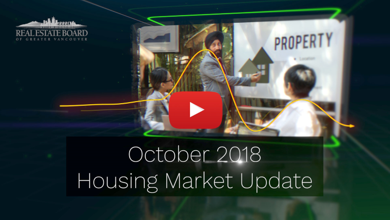 October 2018 Market Insight