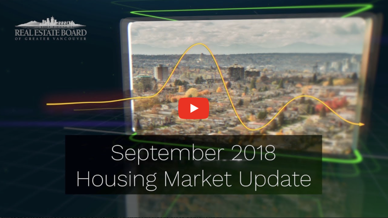 September 2018 Market Insights