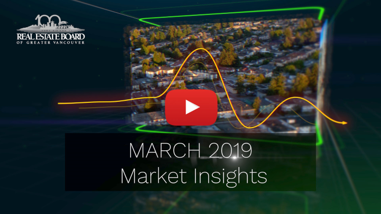 March 2019 Market Insights