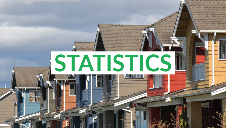 Home buyer activity increases in October