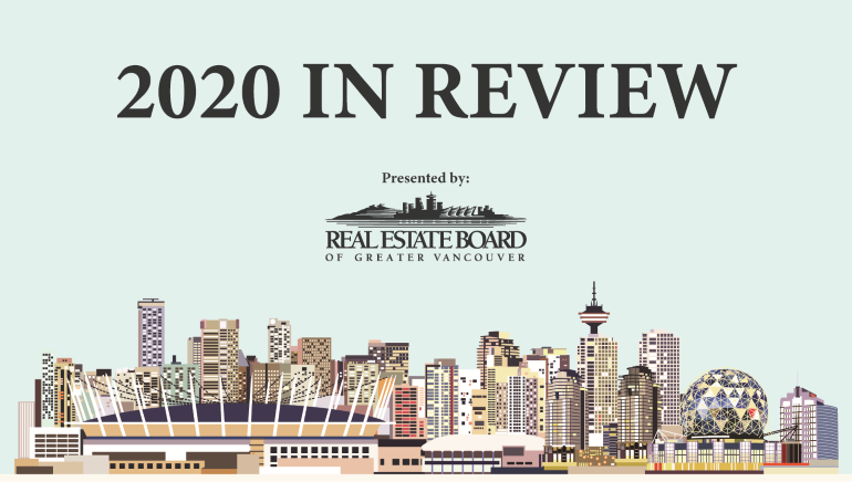 What Metro Vancouver's strong housing market looked like in 2020