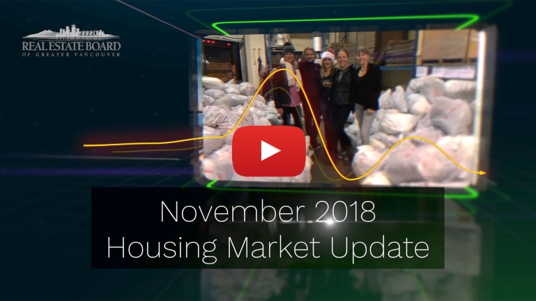 November 2018 Market Insight
