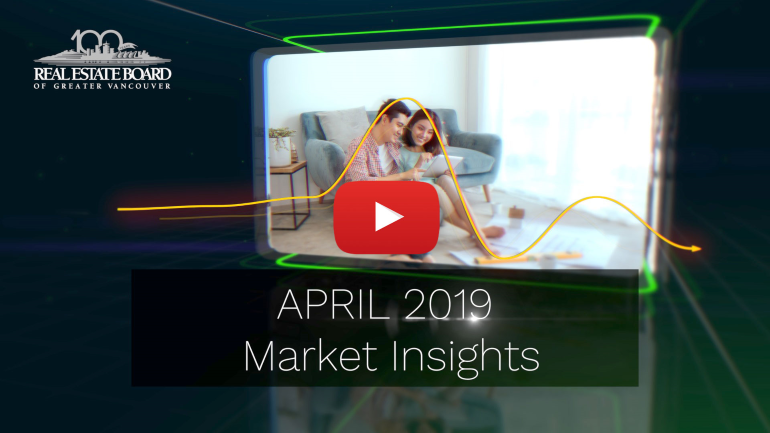 April 2019 Market Insights