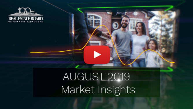 August 2019 Market Insights