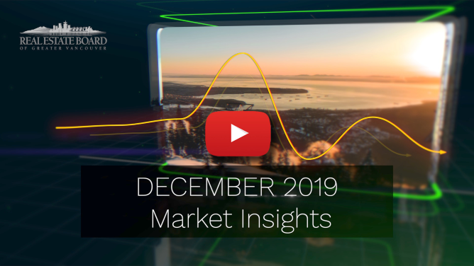 December 2019 Market Insights