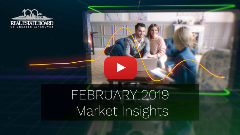 February 2019 Market Insights