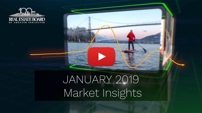 January 2019 Market Insights