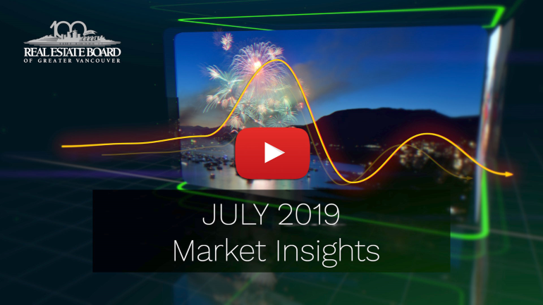 July 2019 Market Insights