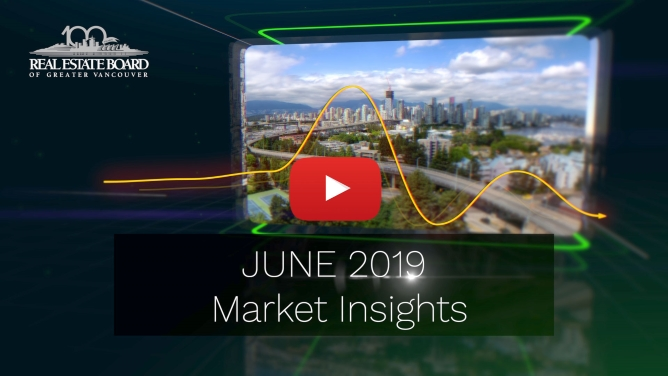 June 2019 Market Insights