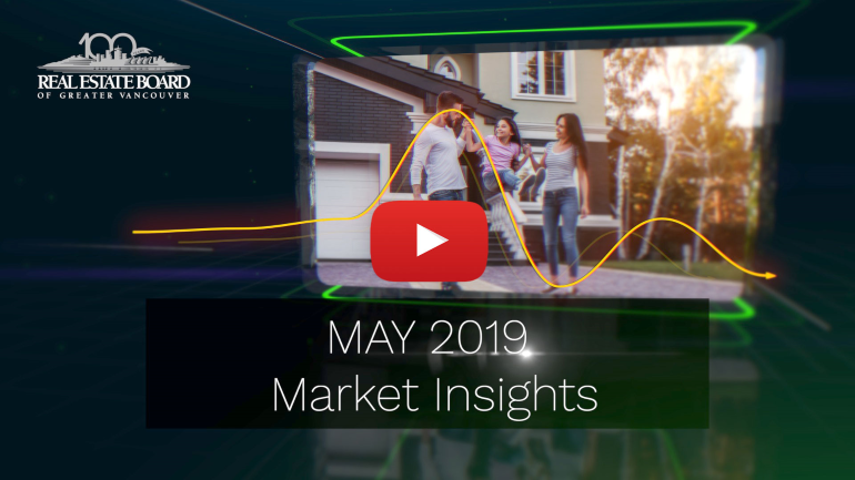 May 2019 Market Insights