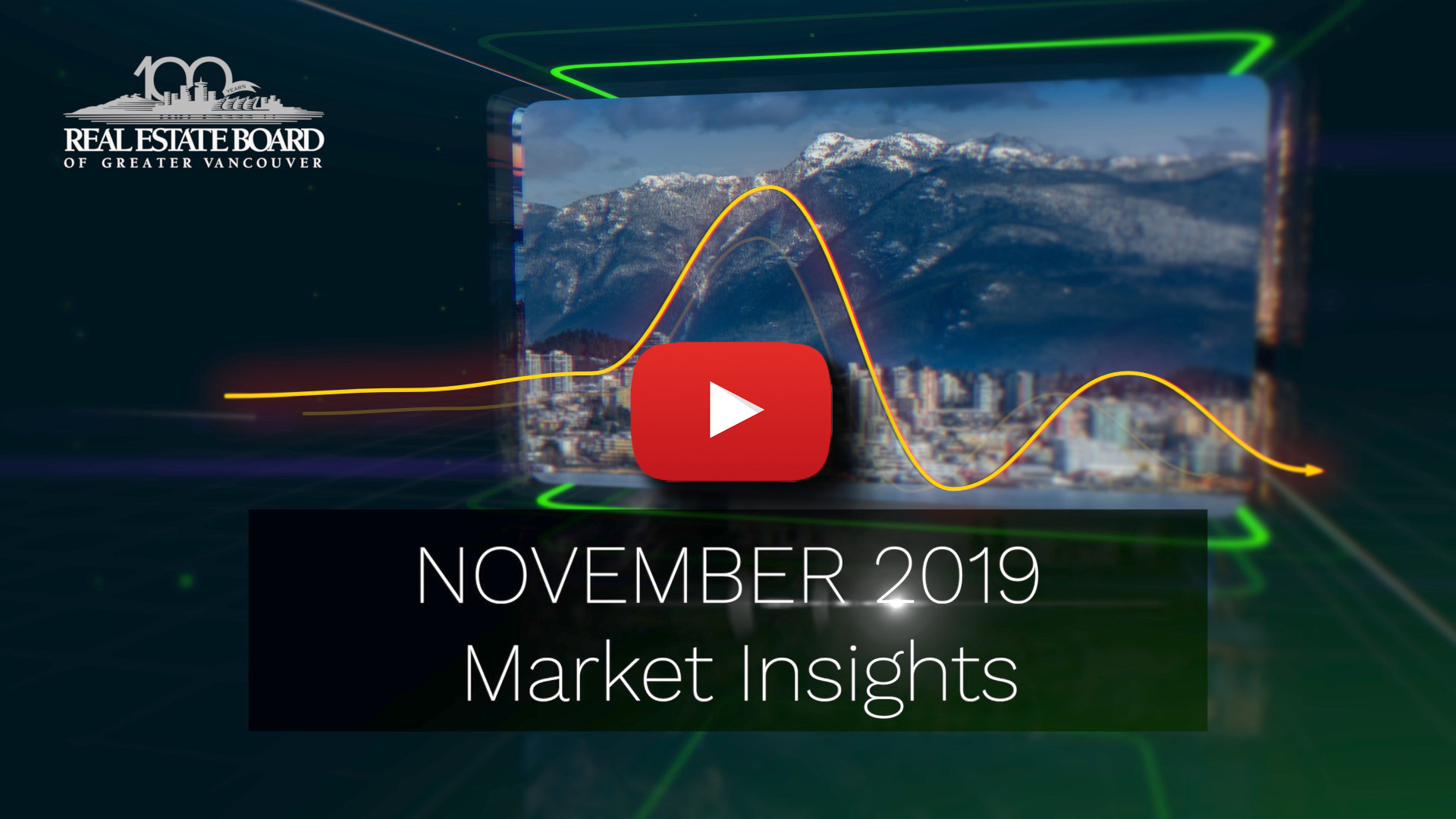 November 2019 Market Insights