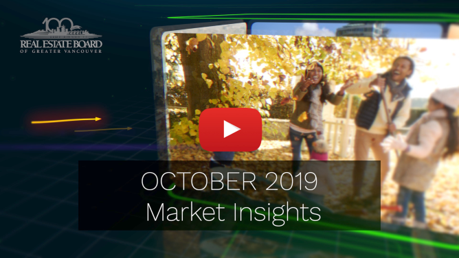 October 2019 Market Insights