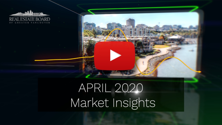 April 2020 Market Insights