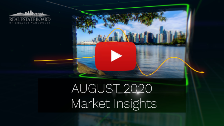 August 2020 Market Insights