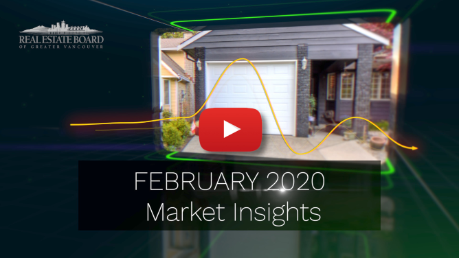 February 2020 Market Insights