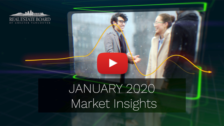 January 2020 Market Insights