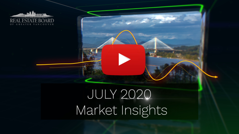 July 2020 Market Insights