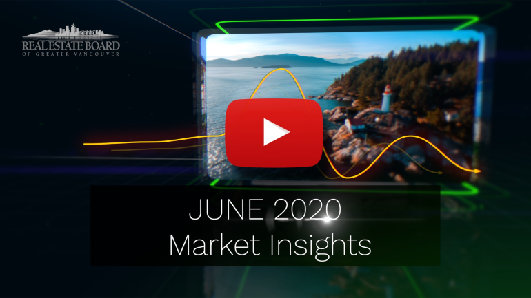 June 2020 Market Insights