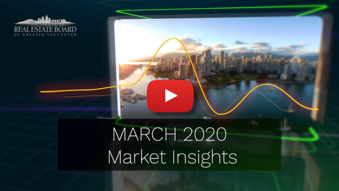 March 2020 Market Insights