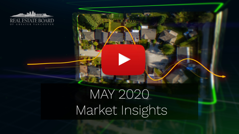 May 2020 Market Insights
