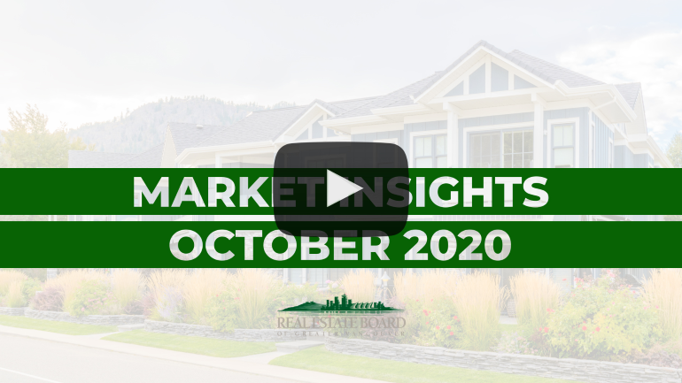 October 2020 Market Insights