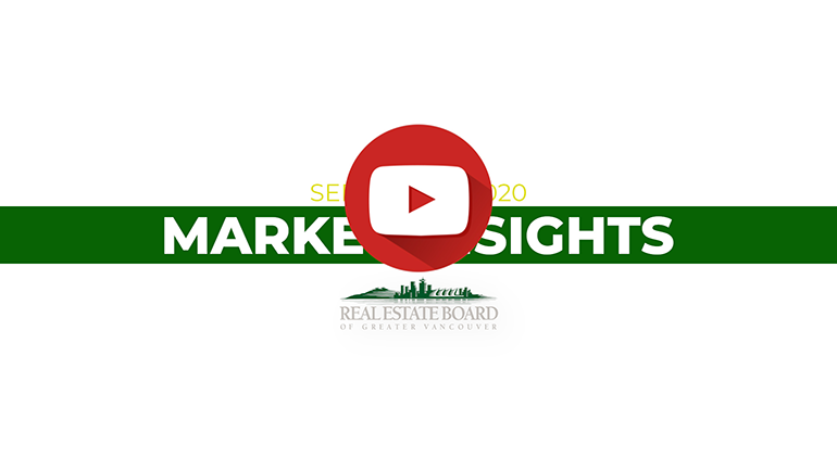 September 2020 Market Insights