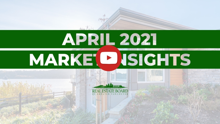 April 2021 Market Insights