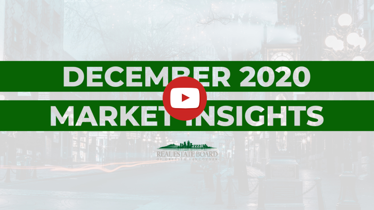 December 2020 Market Insights