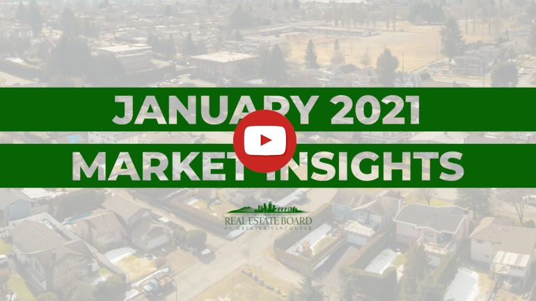 January 2021 Market Insights