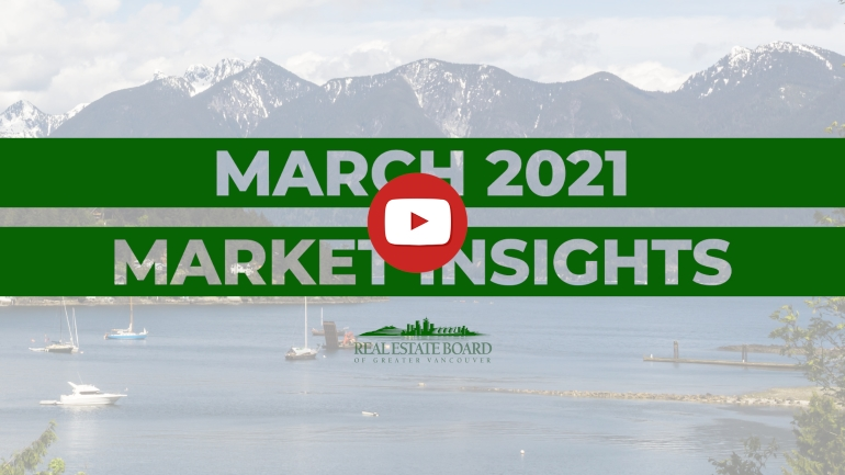 March 2021 Market Insights